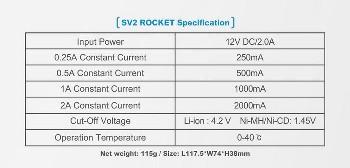 ток заряда XTAR ROCKET SV2