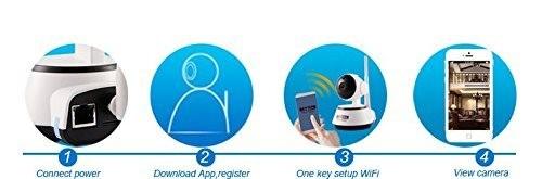 этапы подключения беспроводной камеры